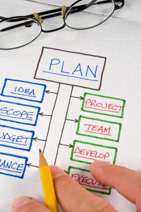 planning for business